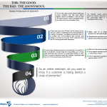 Tor Infographic: The good, the bad, the anonymous.