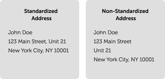 Why Address Line 2 Should Never Be Offered