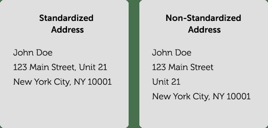 John Doe2
