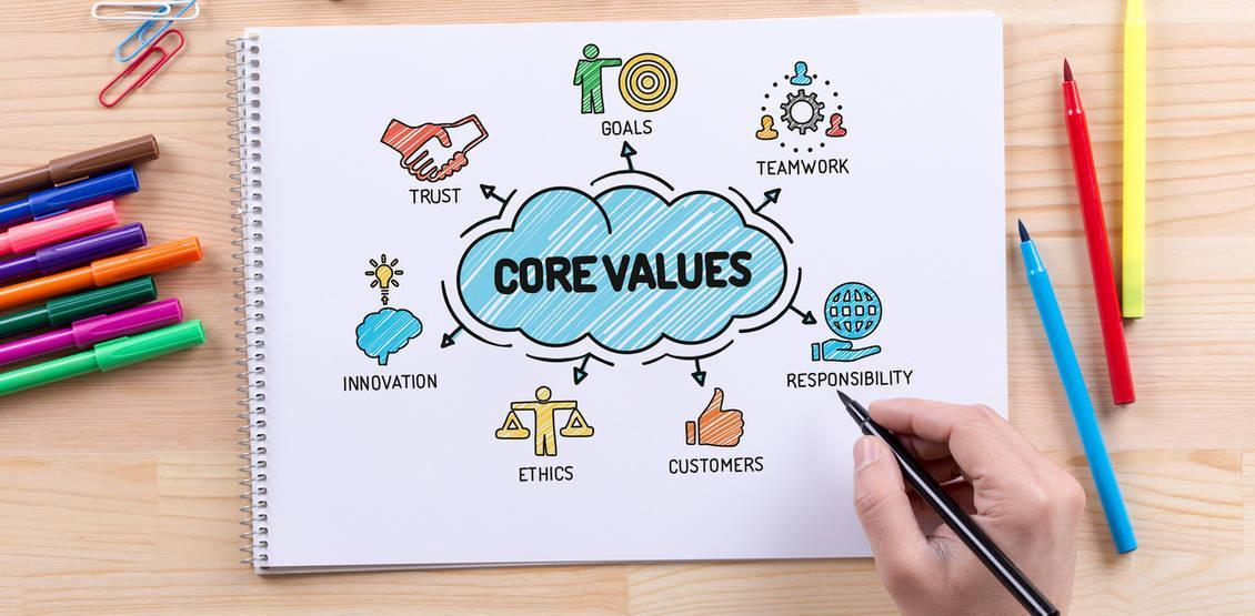 Why You Need to Establish Your Company Core Values List