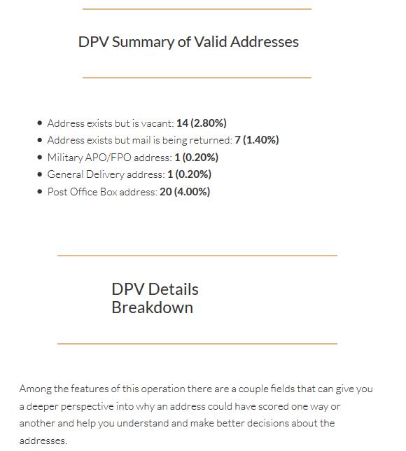 Address Validation Archives - Service Objects Blog